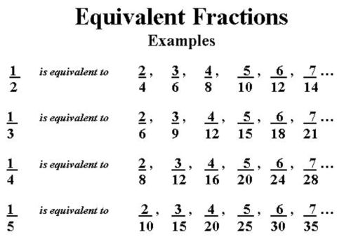 what does 1.4 equal as a fraction