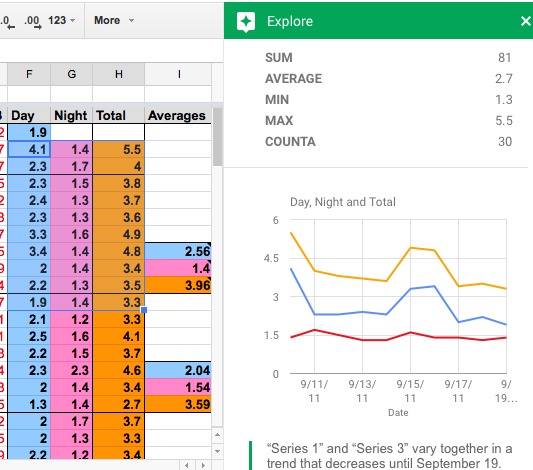 how to use google sheets explore