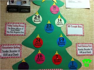 Christmas Bulletin Board Idea on Kims Kandy Kreations