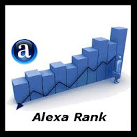 Alexa Rank My Note