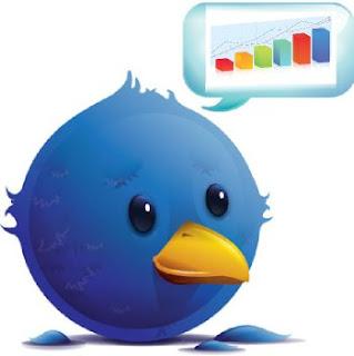 La red social Twitter es una de las más famosas del mundo. Aunque no es la más popular, sus más de 300 millones de usuarios en todo hacen que los número se vuelvan colosales. Número de imágenes subidas por minuto, número de tweets o actualizaciones por segundo e incluso el número de usuarios nuevos diarios son cifras que se escapan de las tablas. Pero no todo es desde el punto de vista del usuario, sino también de desarrolladores y empresas. Twitter ofrece una API para poder utilizar la red desde programas de terceros, webs… y casi cualquier aparato electrónico conectado