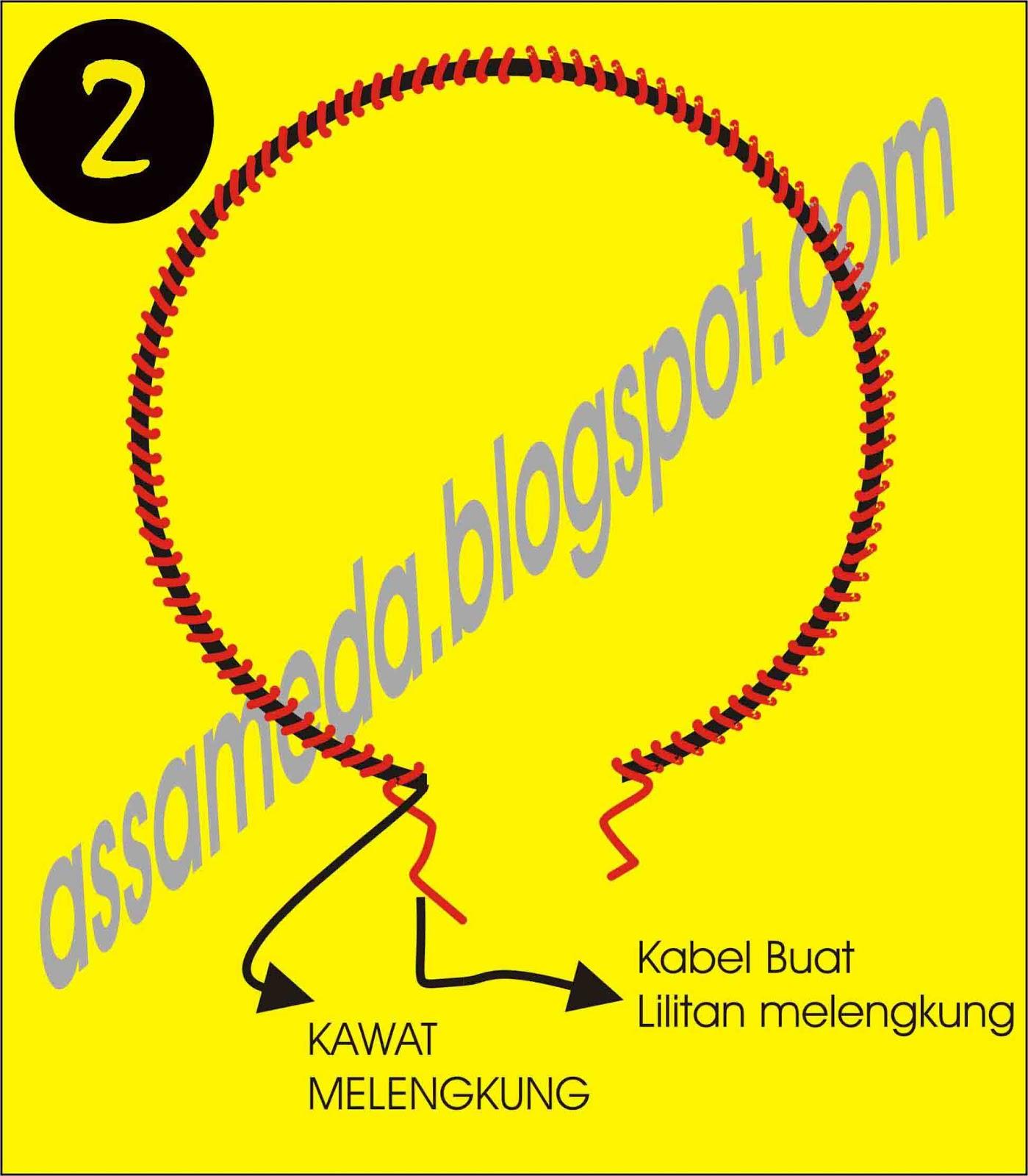 Cara Membuat Antena VHF sendiri   ASSAMEDA