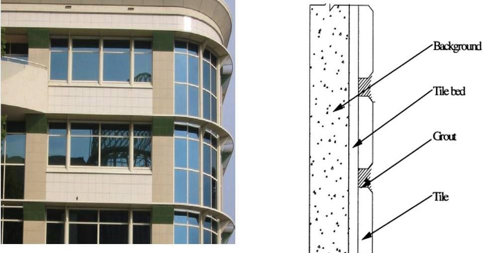 231beg1 Cladding System Tile Cladding