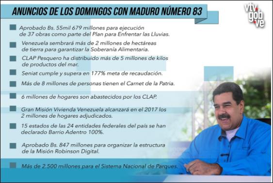 Conozca los últimos anuncios hechos por el Presidente NicolasMaduro en su programa N 83
