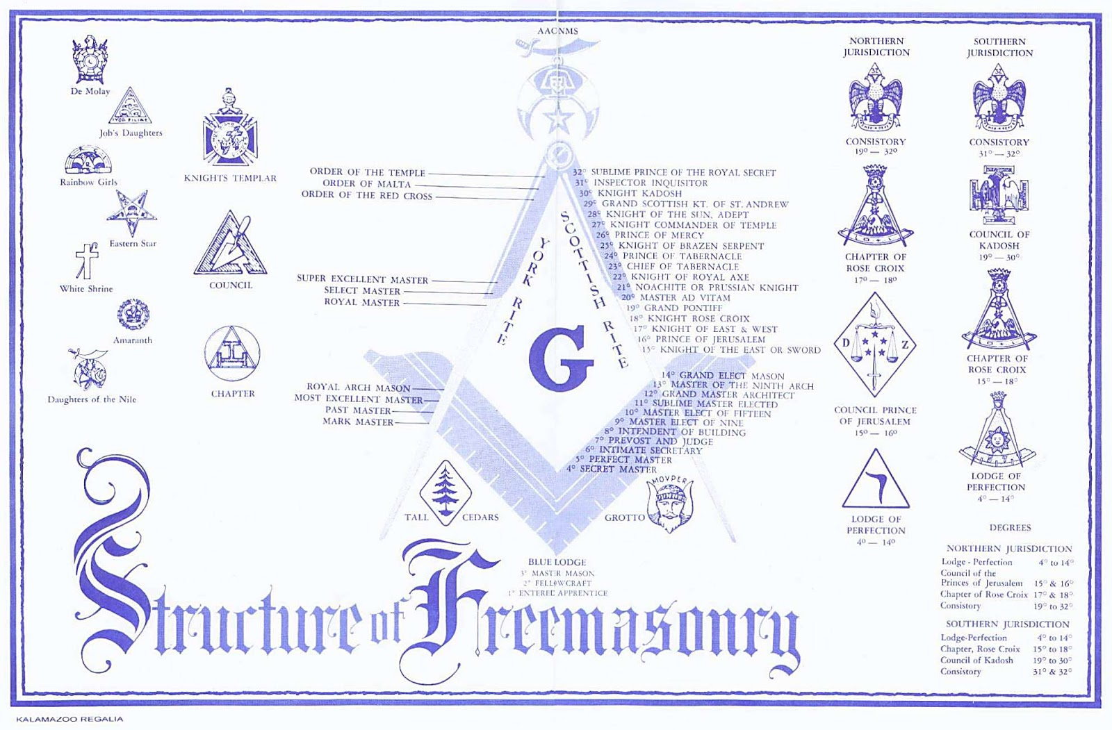 an analysis of the templar society and freemasonry during the 11th and 12th centuries Claims were made that during templar admissions ceremonies templar chapel from the 12th century in metz freemasonry freemasonry has.