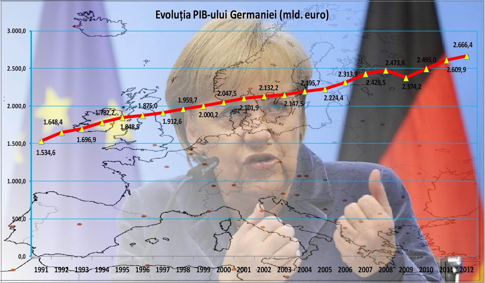 Creșterea economică a Germaniai