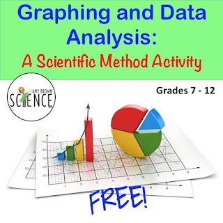 http://3.bp.blogspot.com/-aomXqUEH2q4/VnrLkV_aA5I/AAAAAAAAH0M/x-qbvsjEbRQ/s320/Free%2BGraphing%2Band%2BData%2BAnalysis%2BScientific%2BMethod%2BActivity%2B-%2B1.jpg