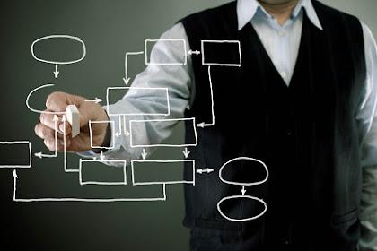 Business Process Engineering : Teknik Untuk Merekayasa Proses Bisnis