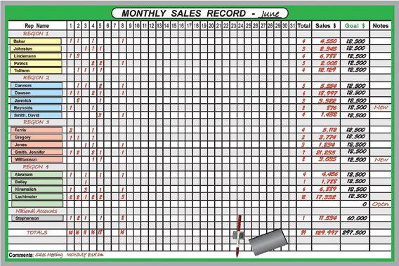RepTivity: Monthly Sales Tracker - Whiteboard Style