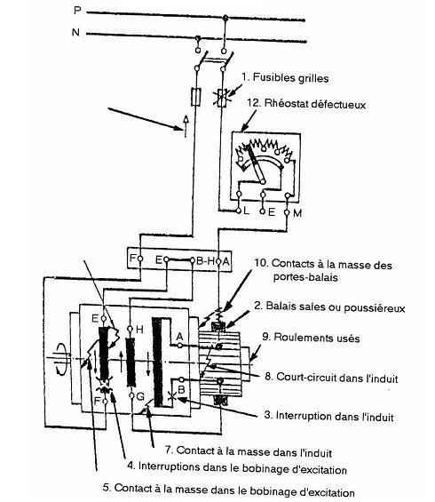 sch u00e9mas  u00e9lectriques et  u00e9lectroniques  installation et d u00e9pannage des machines  u00e0 courant continu