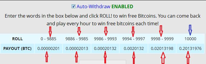 Trik Multiply Di Freebitco In 100 Ampuh Ngumpul Coin
