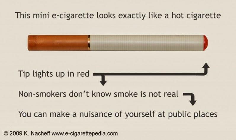 Buy cigarettes Superkings Cardiff