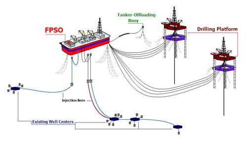 Piping diagram of ship #16 Residential Boiler Piping bilge piping system of a cargo ship Make Up Water Piping Diagram