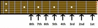 guitar_fretboard