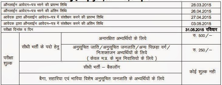 VYPAM Recruitment 2015