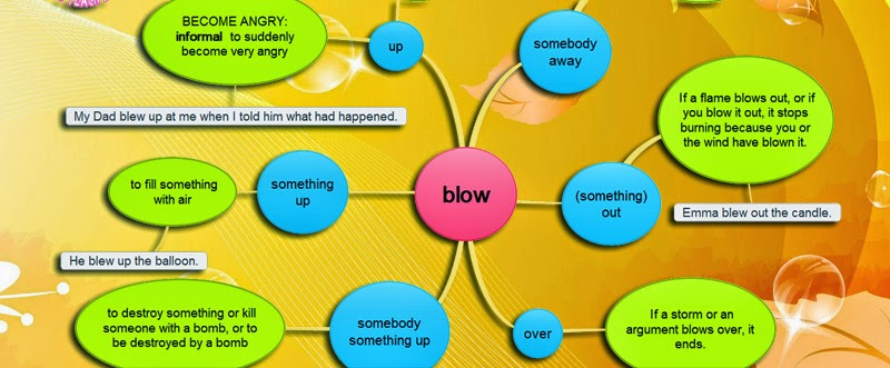 Phrasal verbs with diagrams elt els phrasal verbs with diagrams ccuart Image collections