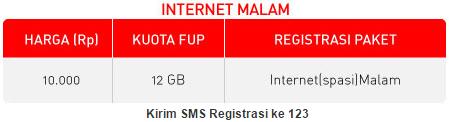Paket Internet Malam Smartfren