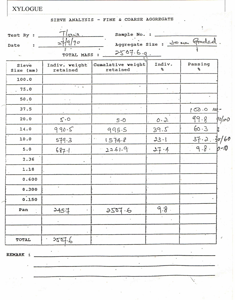 sieve analysis test lab report Sieve standards with comparison table for test sieves 42 organized, legible and thorough report will receive a higher grade than a disorganized.