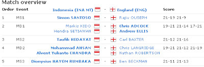 Hasil-thomas-cup-2012-IndonesiaVSEngland