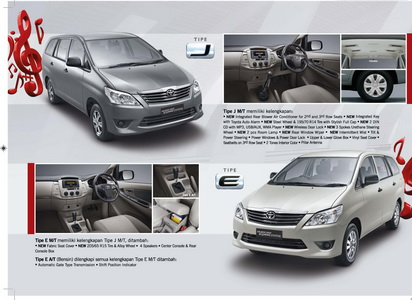 Toyota Grand New Kijang Innova :: HARGA PROMO TOYOTA, All New, Avanza