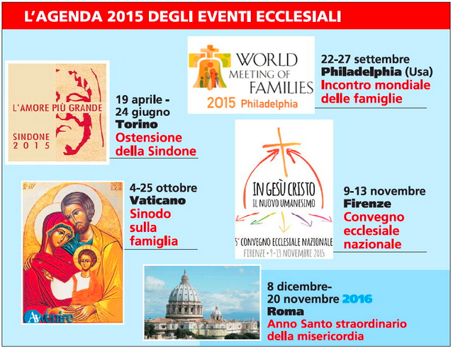 Sindone: Eventi ecclesiali