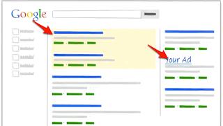 menempatkan iklan google adsense di dalam postingan