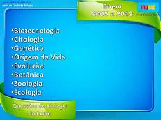 Todas as questões de biologia do Enem