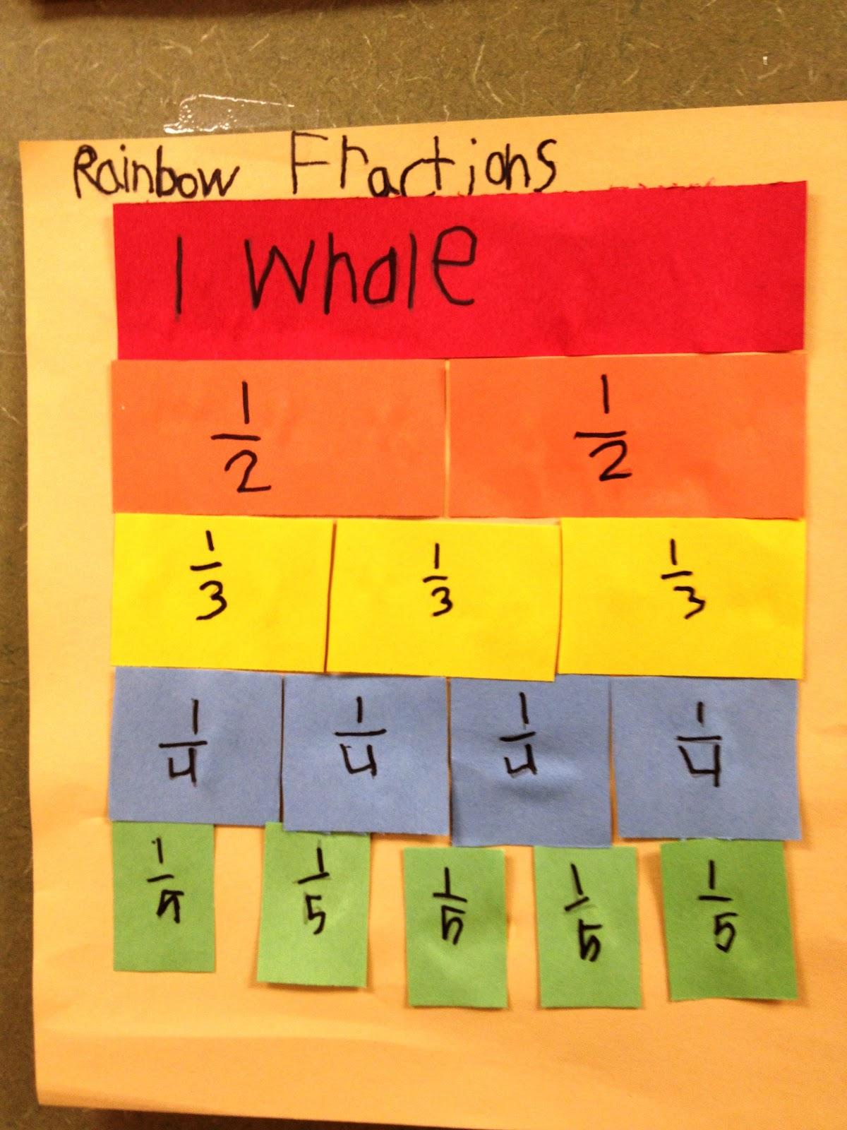 Four Friday Freebies! - Tunstall\'s Teaching Tidbits