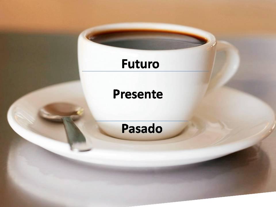 La Taza De Cafe Lectura