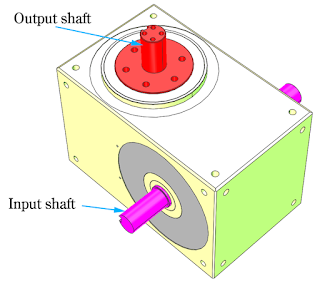 input and output shafts of a rotary indexer