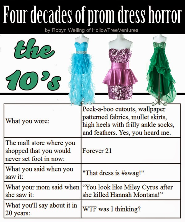 prom dresses through four decades - the 10s by Robyn Welling @RobynHTV