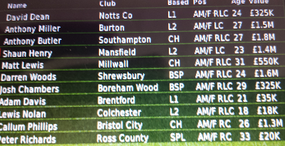 FMH2013 player search result