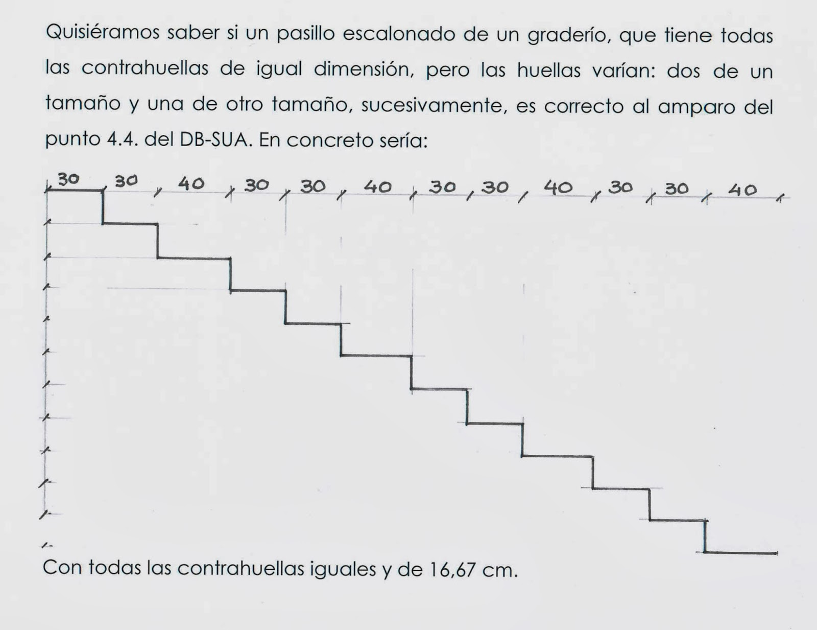 Blogdelaunion c digo t cnico 271 alternancia de dos for Dimensiones de escaleras