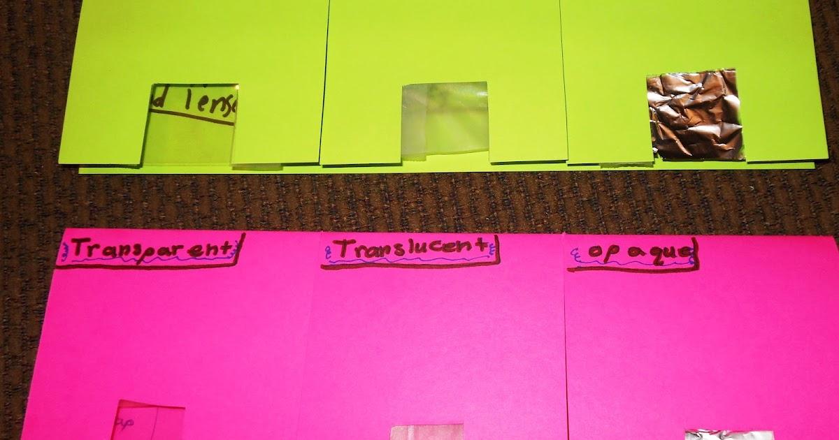 Think * Share * Teach: Transparent, Translucent, Opaque