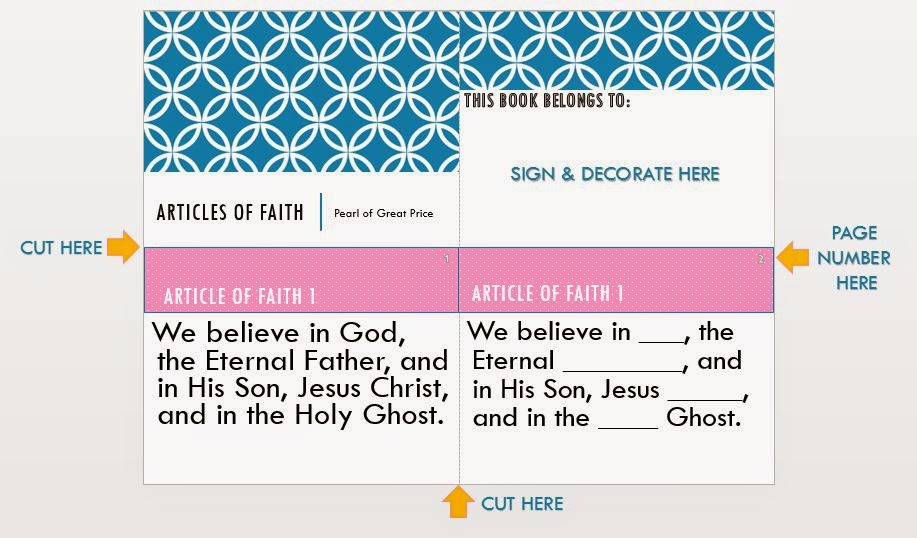Articles Of Faith Booklet