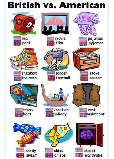 difference between american and british accent pdf