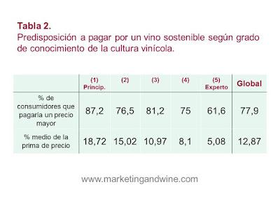Imagen-2-Vino-Sostenible