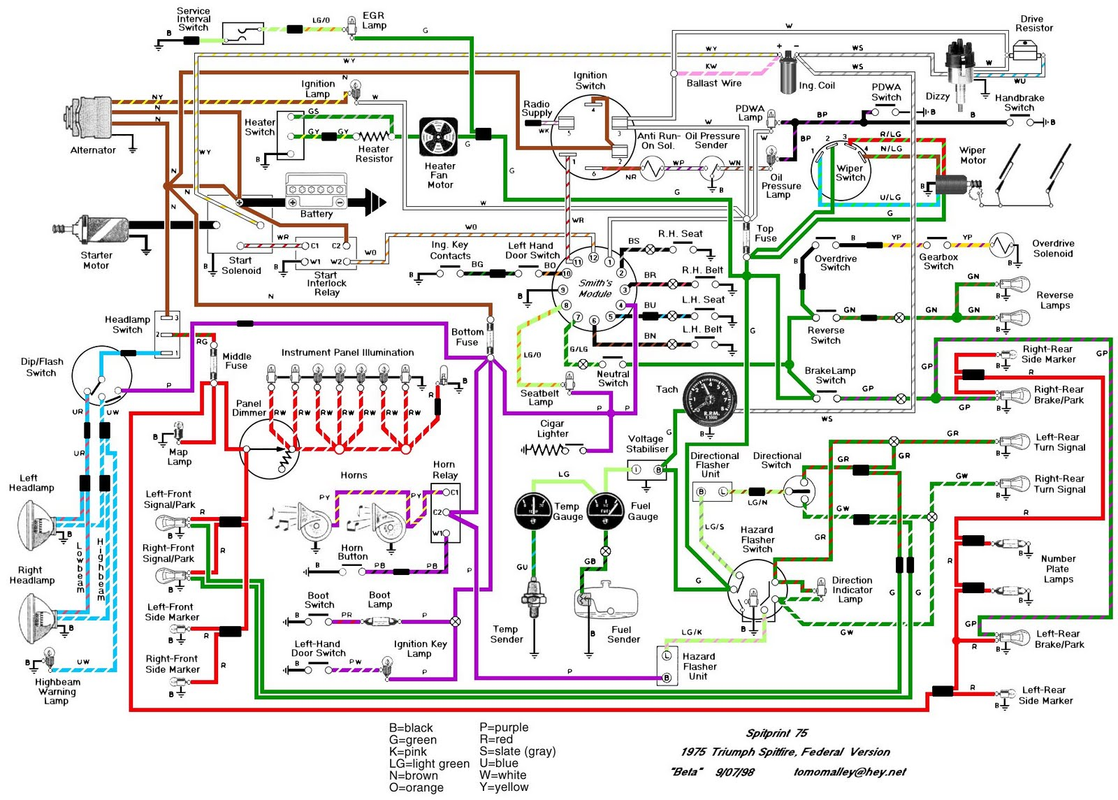 Ez Wiring Harness Manual Data Schema Edge Diagram Jeep Electrical House U2022 Rh Universalservices Co Horn Relay