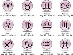 What Zodiac Sign Is June 1st