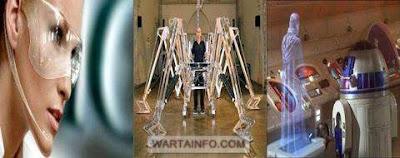 Teknologi tercanggih Saat Ini - wartainfo.com