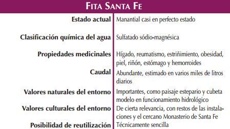 Fuente Fita Santa Fe Naturaleza Magica, fuentes curativas de Zaragoza