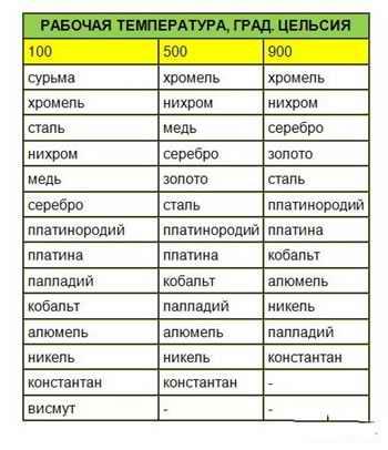 termopara02.jpg