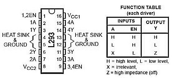 all its electronics  interfacing dc motor to 8051