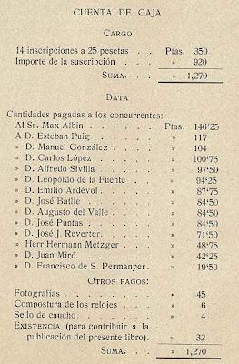 Cuenta de caja del Torneo de Ajedrez para el Campeonato de Barcelona de 1913