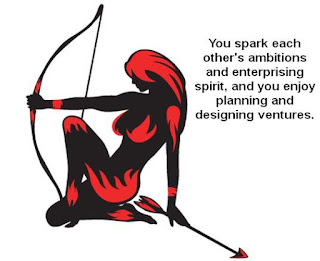 Sagittarius woman complete Horoscope guide to dating