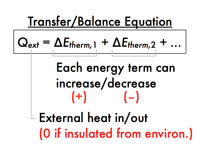 Physic question involving Transfer of thermal energy?