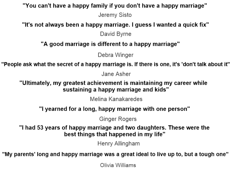 essay on happy marriage Below, she outlines the five steps from her book for a happy and healthy marriage  tartakovsky, m (2016) 5 steps to a successful marriage psych central.