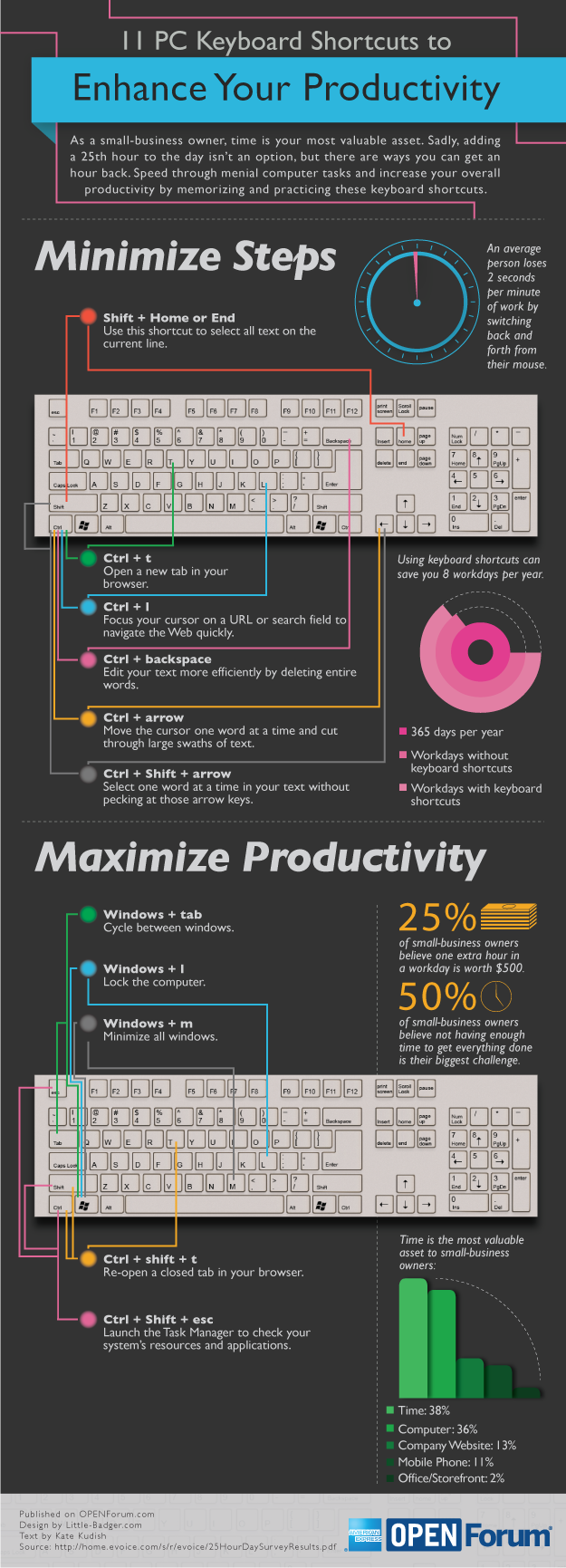 11 PC Keyboard Shortcuts to Enhance Your Productivity - #infographic For small businesses