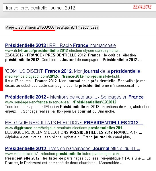 google_2012_presidentielle_france_election_bayrou_sarkozy_poutou_arthaud_melenchon_hollande_joly_cheminade
