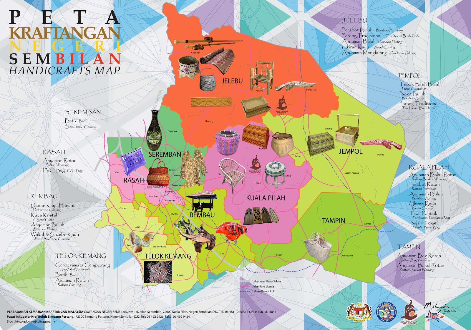 Peta Produk Kraftangan Negeri Sembilan